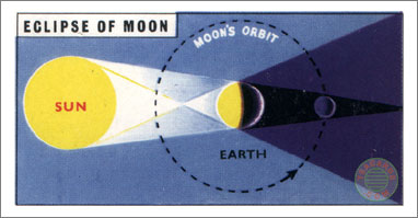 4. Eclipse of the Moon