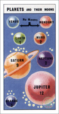 9. Planets and their Moons